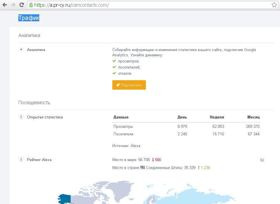 Вебкам сайты для работы с телефона работа по веб камере моделью в кудрово